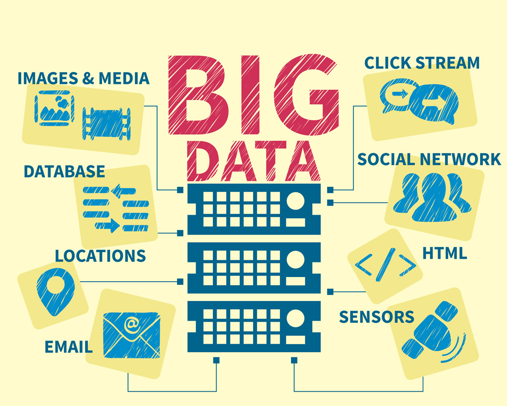 digital marketing firm think big data