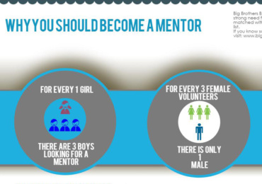 infographic why be a mentor